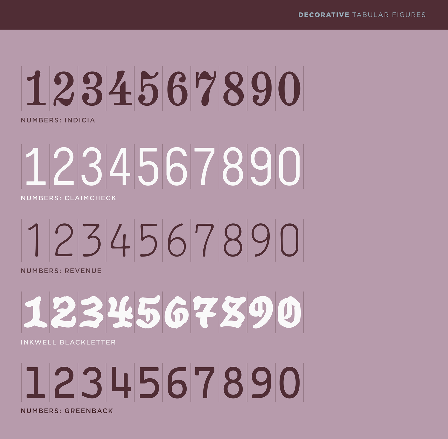 The Indicia Claimcheck Revenue And Greenback Typefaces In Our Numbers Collection Are Designed On A Fixed Width As Cheeky Digits Each Weight Of