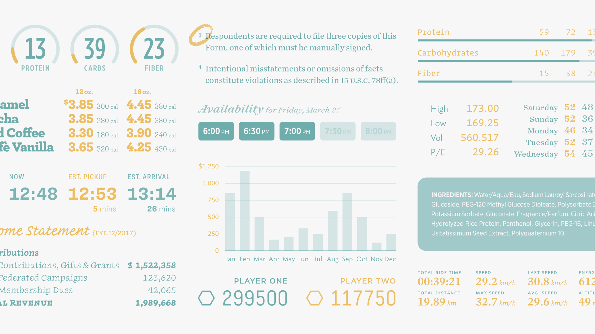 News from H&Co | Fonts for Complex Data | Fonts by Hoefler&Co