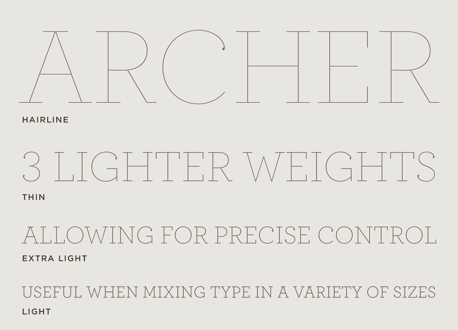 Archer's Lightest Weights
