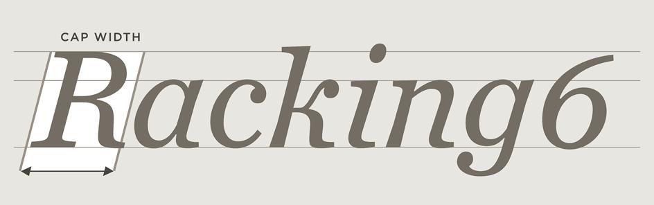 Chronicle Text: Cap Width