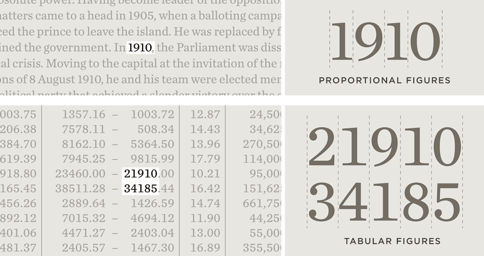 Chronicle Text: Tabular and Proportional Figures