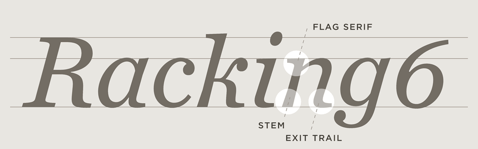 Chronicle Text: Balanced Strokes