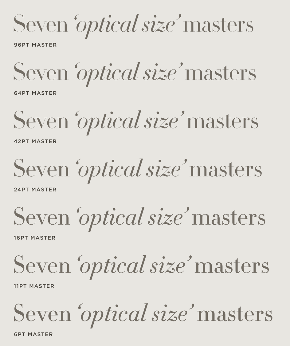 Didot: Optical Sizes