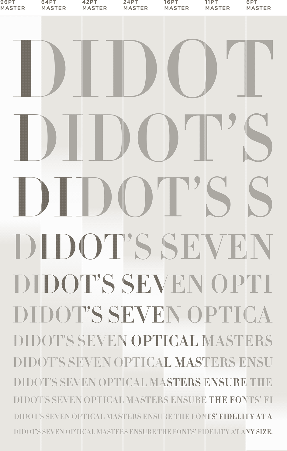 Didot: Waterfall