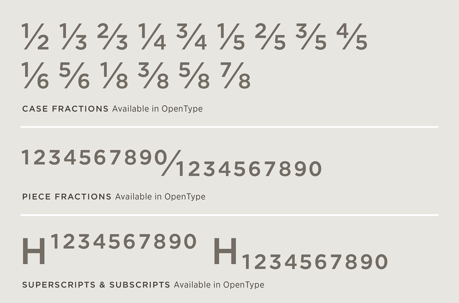 Gotham Font Features: Numerics | Hoefler & Co