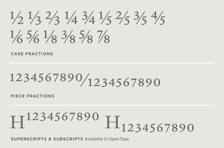 Hoefler Text Fractions