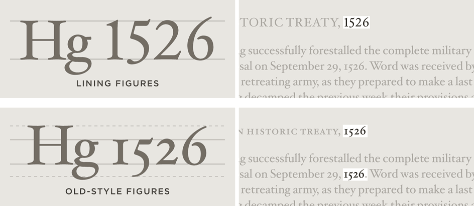 Hoefler Text Figures