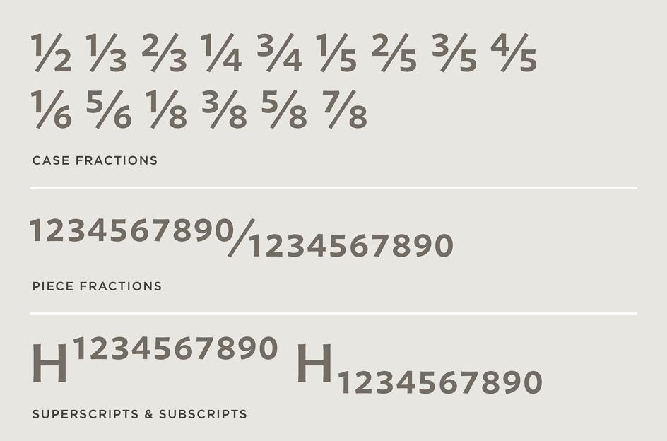 Ideal Sans: Fractions