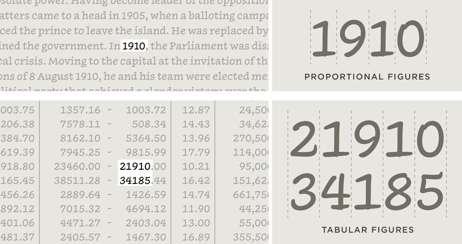 Inkwell: Tabular and Proportional Figures