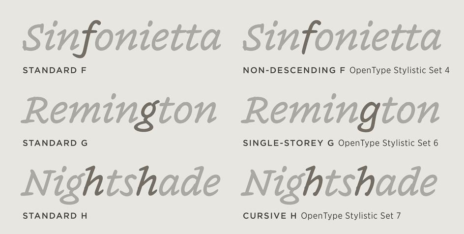 Inkwell: Serif Italic Alternate Forms