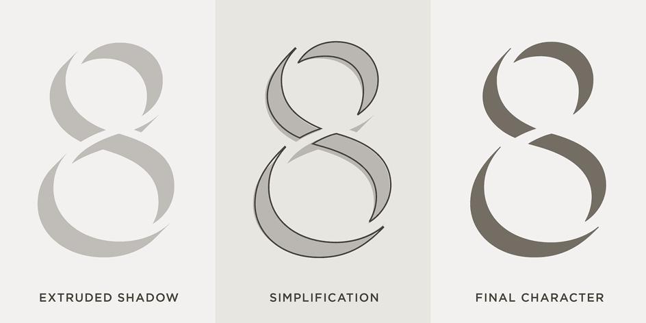 Landmark Font Features Perceptual Shading