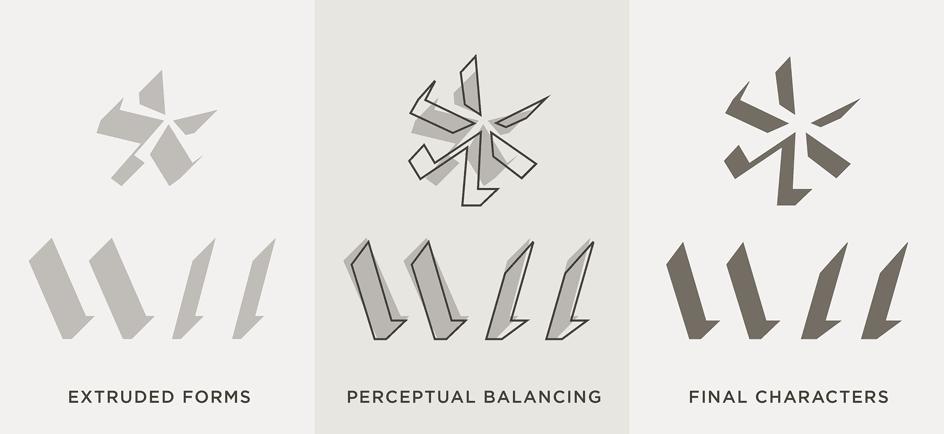 Landmark: Balancing