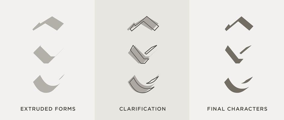 Landmark: Clarification