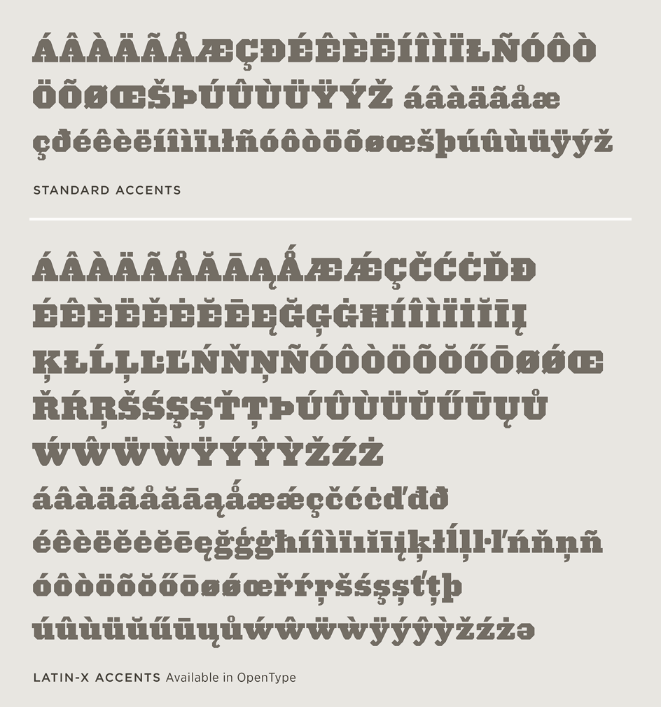 Acropolis: Latin-X Character Set
