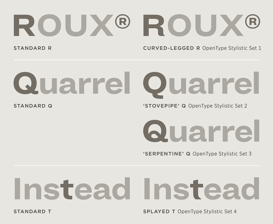 Ringside Font Features: Stylistic Sets | Hoefler & Co